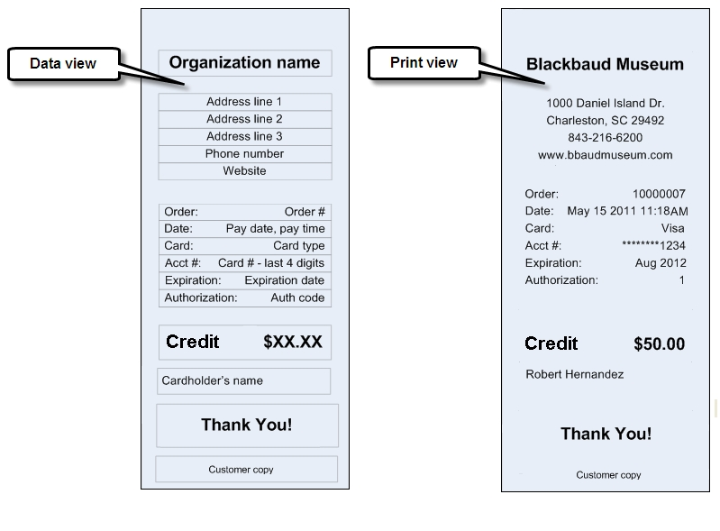 Blackbaud  Customer Receipt Template